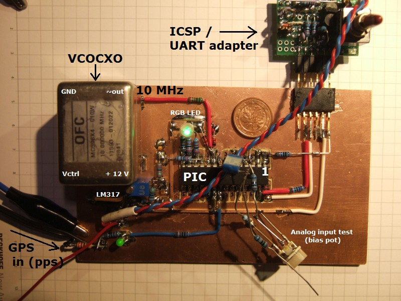 GPS disciplined oscillator with ADC and programmable