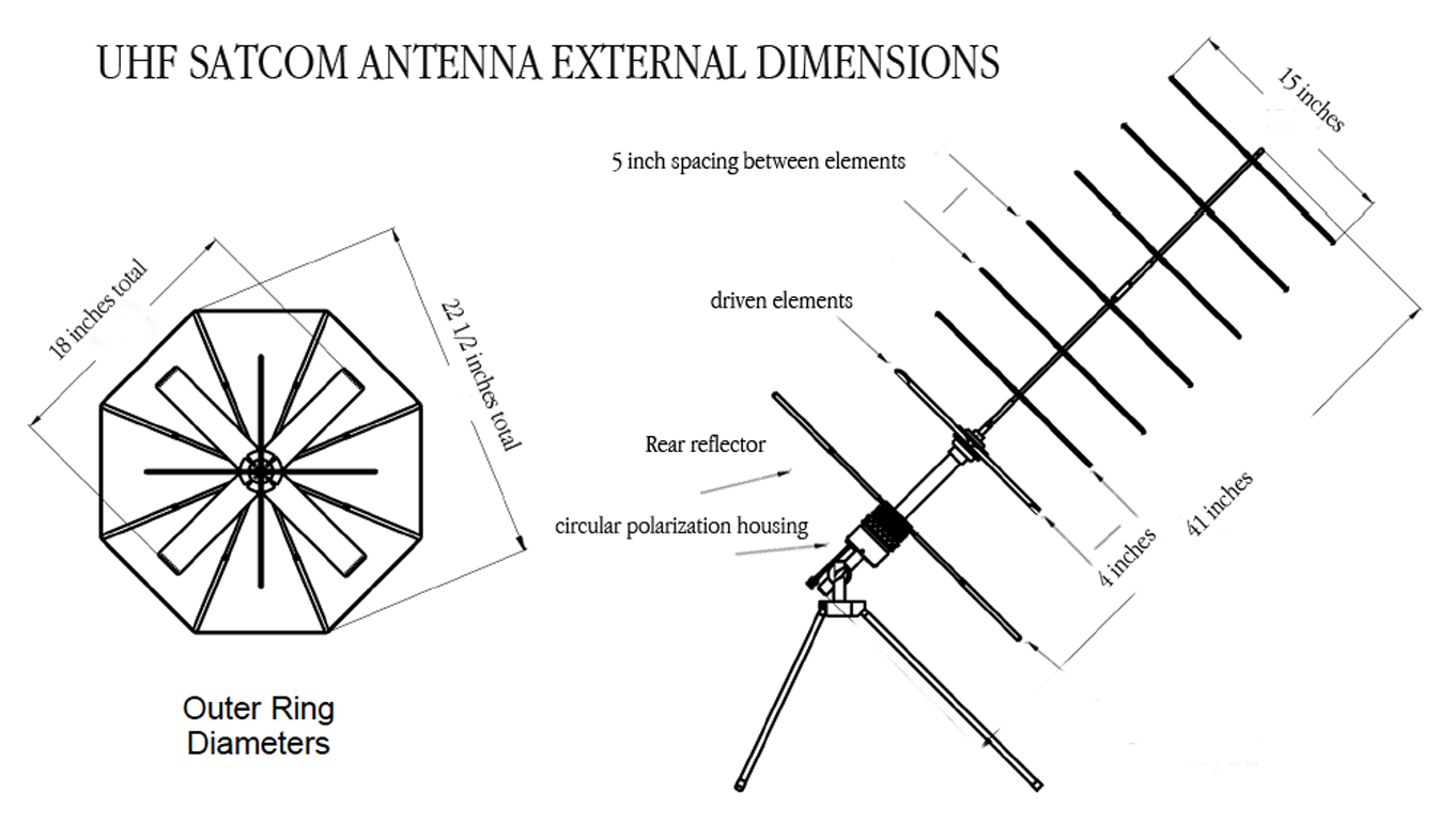 Index Of K Kj6dzb Images Wiring Diagram For Wrt54g Satcom Antenna