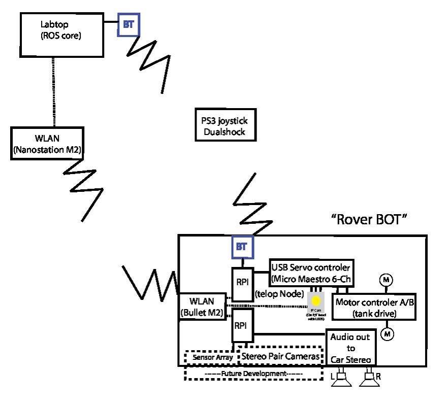 general aviation headset wiring diagram