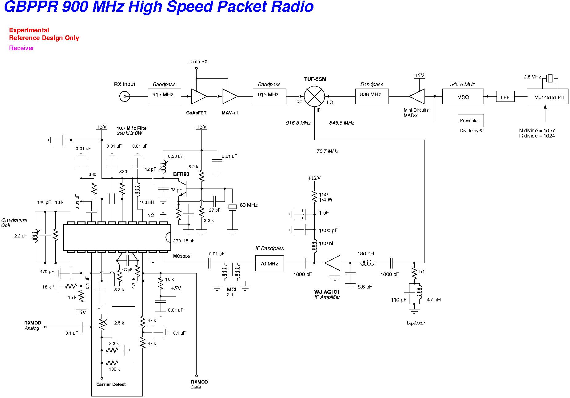 gbppr 900 mhz high speed packet radio delco radio schematics