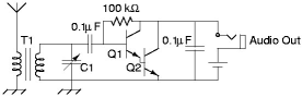 Circuit of simple SW receiver