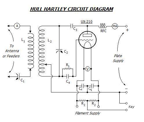 BUILDING THE HULL HARTLEY OSCILLATOR